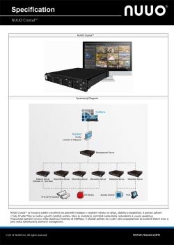 NVR Crystal Titan Specifikace