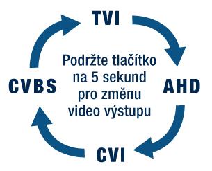 volba_technolologie